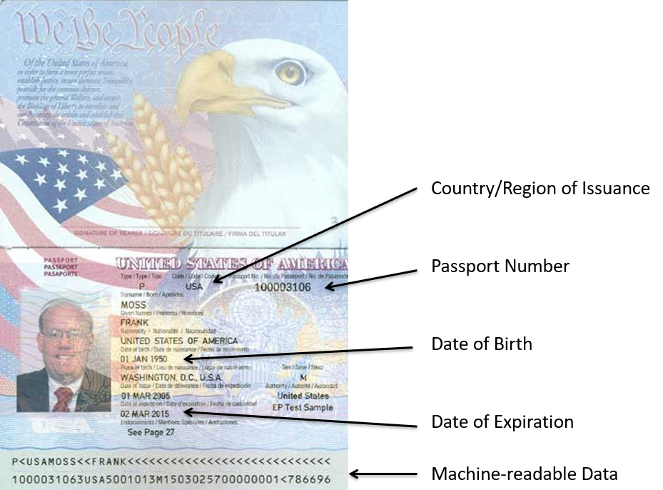 US Sample Passport